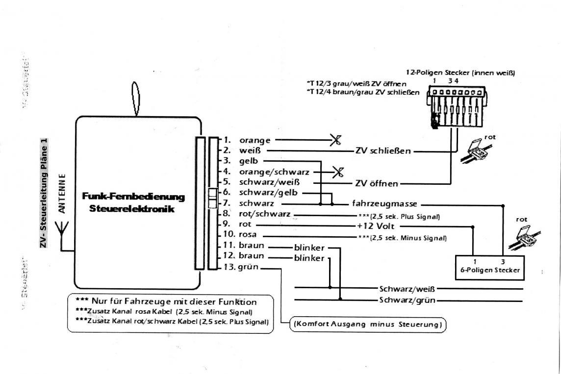 Inca Pro Funkfernbedienung für Audi A4 B5 96er...will einfach nicht !!!!
