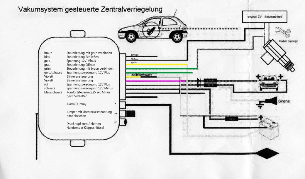 Schön Audi A3 Schaltplan Galerie - Die Besten Elektrischen ...